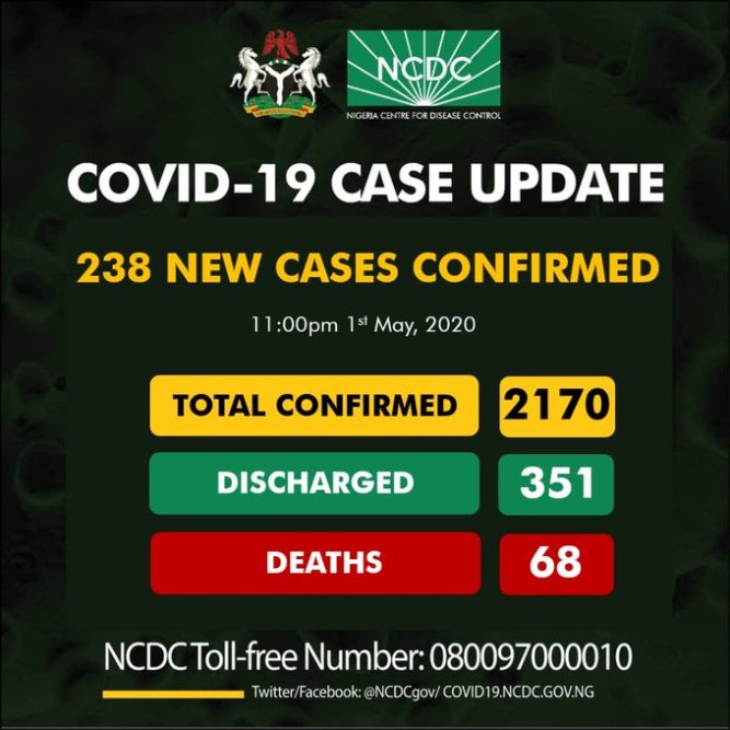 covid-2170